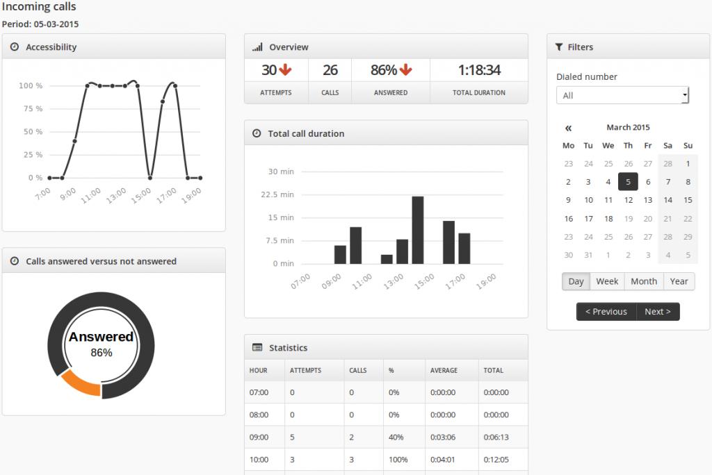 pascal - stats_screenshot